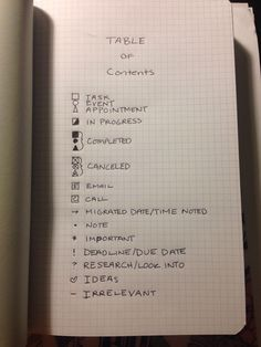 Table of contents/legend of bullet journal/planner.