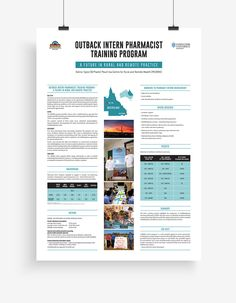 Academic Research Conference Posters - Academic poster Poster Presentation Template, Powerpoint Poster Template, Conference Poster Template, Poster Layout, Book Layout, Poster On, Design Poster, Academic Poster, Research Posters