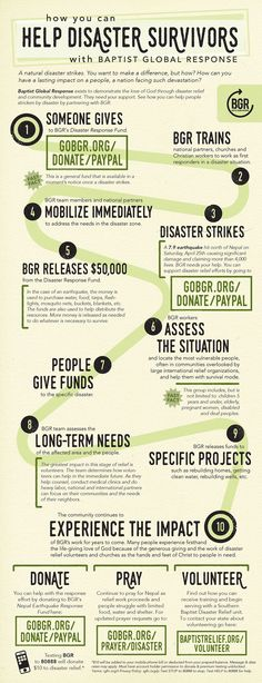 How you can help disaster survivors | South Asian Peoples