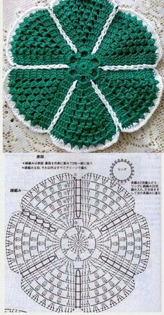 "The location where building and construction meets style, beaded crochet is the act of using beads to decorate crocheted products. ""Crochet"" is derived fro Crochet Potholder Patterns, Crochet Flower Patterns, Crochet Diagram, Crochet Chart, Crochet Squares, Thread Crochet, Crochet Motif, Crochet Designs, Crochet Doilies"