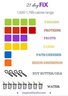 Click here for 21 Day Fix printable tally sheets 1,500-1,799 Calorie Range #21dayfix