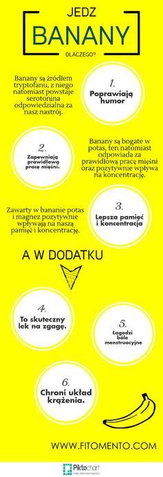 Dlaczego warto jeść banany? Więcej na https://www.fitomento.com/wiedza/ifografiki-fitness