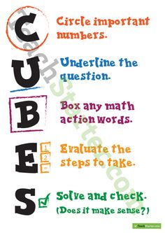 CUBES Maths Strategy - great poster to help with unpacking maths problems