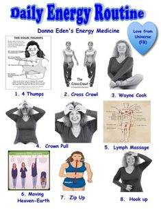 Energy Medicine: The Zip-Up