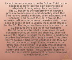 The Scapegoat and the Golden Child — How and why narcissists assign these roles and not just in the family One really important thing to keep in mind when you're looking back into childhood and… Daughters Of Narcissistic Mothers, Narcissistic Children, Narcissistic Behavior, Children Of Narcissists, Family Scapegoat, Toxic Family Quotes, Types Of Narcissists, Family Roles, Abusive Parents