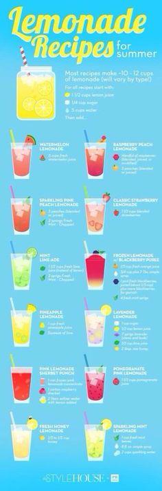 Lemonade recipes for summer