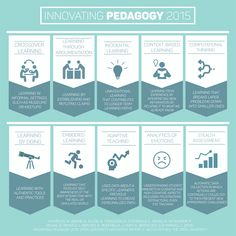 How are today's most innovative educators engaging with their students? The 2015 Innovating Pedagogy report proposes ten innovations to engage students.