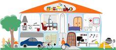 La casa y los muebles: las preposiciones de lugar. Para los estudiantes de español (ELE)