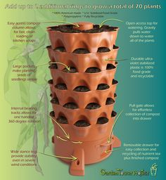 The New Garden Tower -- Grow 50 plants in just 4 square feet -- from almost anywhere. Fueled by vermi-composting, Garden Tower 2 is a revolution in fresh food!