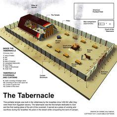 TheTabernacle.jpg (JPEG Image, 935×933 pixels)