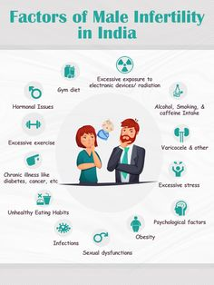 If you need to know more about Male infertility? Contact- Jindal IVF Chandigarh Male Infertility Causes, Male Infertility Treatment, Infertility Clinic, Chandigarh, Chronic Illness, Diabetes, Psychology, Cancer, Stress