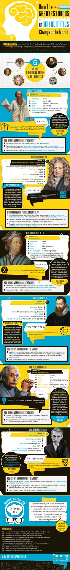 'How The Greatest Minds in Mathematics Changed the World' Info-graphic Infographic