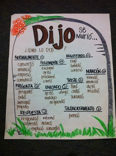 """Said"" is dead...translated español...""Dijo"" se murió."