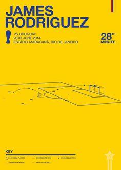 Minimalist 2014 World Cup Moments - World Cup - ShortList Magazine