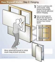 HANGING DRYWALL -- Find step-by-step instructions on how to install your drywall. We have carts, lifts, and stilts to help you on your project. Check out our low prices and have the tools shipped right to your door!