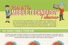 Kids and Mobile Technology
