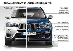 3 Bmw, Bmw I3, My Dream Car, Dream Cars, New Bmw X3, Bmw X Series, Eco Friendly Cleaning Products, Eco Friendly Cars, Led Headlights