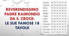 Reverendissimo Padre Raimondo da S. Croce: le sue famose 18 TAVOLE | Estrazioni del Lotto di oggi 27/10/2016, estrazioni del 10eLotto di oggi del 27/10/2016, estrazioni del Superenalotto di oggi del 27/10/2016, estrazioni del winforlife di oggi del 27/10/2016