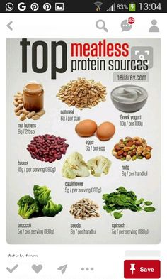 10 top meatless protein sources
