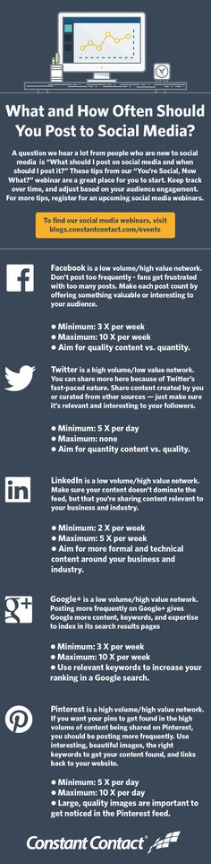 In this cheat sheet, we'll offer helpful suggestions for when and what to post on each social network, including Facebook, Twitter, LinkedIn, Google+, and Pinterest.  If you're new to any of these social networks, you can use these tips to help you get started. As you start to build your social media presence, you can tweak your strategy and find a balance of content and frequency that's right for you.