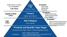 PerryBelcher shared a lot of SEO strategies in his FaceBook account, so if you want to know more about SEO, visit the site now!