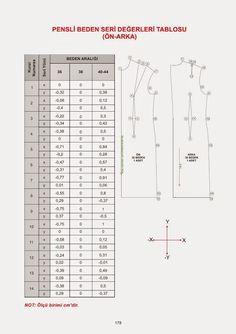 modelist kitapları: Underwear patterns book Bralette Pattern, Bra Pattern, Jacket Pattern, Pattern Books, Underwear Pattern, Lingerie Patterns, Tunic Sewing Patterns, Clothing Patterns, Pattern Grading