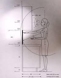 Resultado de imagen para neufert medidas de mobiliario