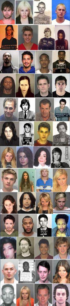 Celebrity Mugshots.