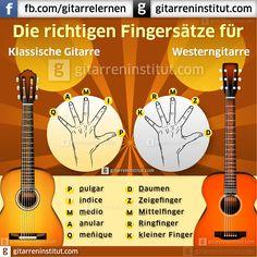 Fingersätze Gitarre Lernen Fingerbezeichnungen Tipps Infografik Musikunterricht Referat Bilder Zeichnungen Gitarrenunterricht