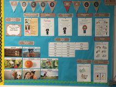 grade - McGraw and Hill Wonders focus wall 2nd Grade Ela, Teaching 5th Grade, 2nd Grade Teacher, 3rd Grade Classroom, 2nd Grade Reading, Classroom Fun, Teaching Reading, Second Grade, Grade 2