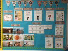 2nd grade - McGraw Hill Wonders focus wall