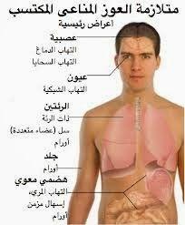 Pin On موضوعات طبية