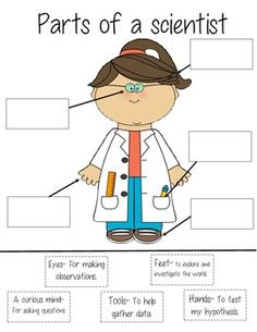 What is a Scientist .... A person that uses their whole body to discover the world around them ... Eyes to ?? Ears to ???