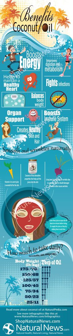 Benefits of Coconut Oil by The Health Ranger    Learn more: http://www.naturalnews.com/Infographic-Benefits-of-Coconut-Oil.html#ixzz2Hr1iOJA1