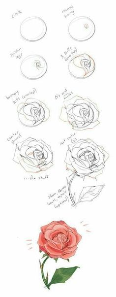 18 new Pins for your Drawing Inspiration board - ajobahr@gmail.com - Gmail