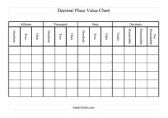 The Decimal Place Value Chart (A) math worksheet from the European Decimals Worksheet page at Math-Drills.com.