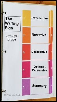 The Paragraph Writing Curriculum includes my 5 go-to writing units! Informative Writing & Organization - It is perfect for paragraph writing instruction. Summary Writing, Writing Plan, Paragraph Writing, Narrative Writing, Informational Writing, Writing Workshop, Informative Writing, Opinion Writing, Writing Rubrics