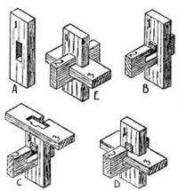 uma junção que exige muita habilidade utilizados em projetos de alta classe: http://sawdustmaking.com/woodjoints/puzzle.htm