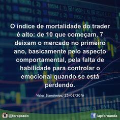 O índice de mortalidade do trader é alto, de 10 que começam 7 deixam o mercado no primeiro ano, e basicamente pelo [aspecto] comportamental, pela falta de habilidade para controlar o emocional quando se está perdendo. #Ações #Investimentos #Investidor #Trader #Stocks #Planejamento #Finanças #FinançasPessoais #PlanejamentoFinanceiro #Mortalidade #Perda #BolsaDeValores #Sucesso #Decisão #Money #Dinheiro #Life #Vida #Carteira #Ativos #Ação #Portfólio