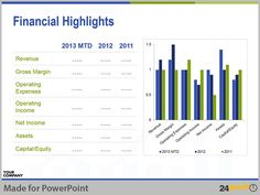Business Financial Highlights – PowerPoint Presentation