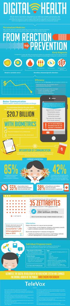 Healthcare infographic : Digital Health [Infographic] Healthcare infographic Digital Health [Infographic] Infographic Description Digital Health: From Reaction to Prevention – Infographic Source – Quantified Self, Avocado Smoothie, Health Literacy, Personalized Medicine, Mental Training, Digital Citizenship, Digital Technology, Medical Technology, Health And Wellbeing