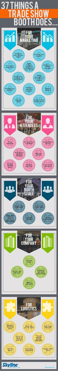 37 Things a Trade Show Booth Does #skylineexhibits #infographic