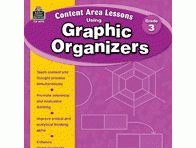 Standards-based lessons are accompanied by graphic organizers to help students understand how concepts relate to one another. The lessons cover a variety of topics in math, science, history, geography