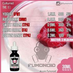 Premium E-liquids straight from the manufacturer Diy Vape Juice, Vape Diy, Vape Facts, E Juice Recipe, Clone Recipe, Cotton Candy Clouds, Ice Cream Floats, Cherry Candy, Fresh Cream