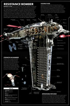 Star Wars ships resistence bomber - Star Wars Poster - Ideas of Star Wars Poster - - Star wars fan gifts Star Wars Fan Art, Rpg Star Wars, Nave Star Wars, Star Wars Ships, Star Wars Trivia, Star Wars Facts, Images Star Wars, Star Wars Pictures, Star Wars Poster