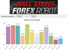 WallStreet Forex Robot is anthat was tested on live real money accounts BEFORE release. Ever since the first time it was attached to a real money chart, it has had the benefit of multiple improvements and modifications that make it one of the best robots on the forex market today. The average amount of winning ...