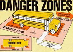 School bus danger zone diagram.