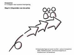 In 10 stappen naar succesvol teamgedrag. Stap 6: Uitspreiden van de acties, Verdeel het gewenste gedrag in overzichtelijke en haalbare acties. Je bepaalt welke acties allemaal nodig zijn om tot het gewenste gedrag te komen. Deze acties maak je klein en concreet. Vervolgens plan je ze in de tijd. Bekijk voor alle stappen het boek 'Groepsdruk'. #groepsdruk #annemiekefigee #leonievanrijn #futurouitgevers