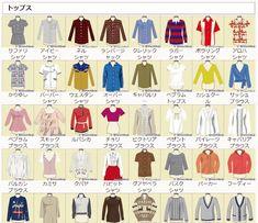 Fashion Design Drawings, Fashion Sketches, Anime Outfits, Fashion Outfits, Fashion Design Template, Fashion Terms, Fashion Dictionary, Fashion Vocabulary, Fashion Collage