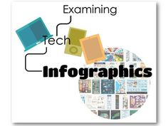 Students will view, study and answer a series of questions on 15 different infographics. Links to access these infographics are located at the bottom of each PowerPoint slide.